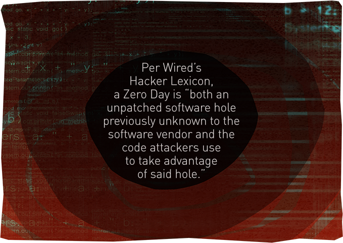 "Per Wired's Hacker Lexicon, a Zero Day is ""both an unpatched software hole previously unknown to the software vendor and the code attackers use to take advantage of said hole."""